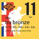 Rotosound TB11 Struny do Gitary Akustycznej 11-54