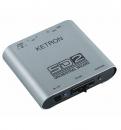 Ketron SD 2 - interfejs MIDI, moduł brzmieniowy