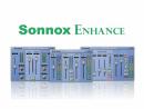 Sonnox Enhance Native - 3 wtyczki/plug-in