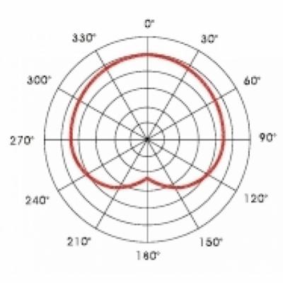 Proel DM226 - Mikrofon dynamiczny