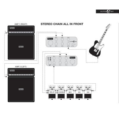 Friedman Tour Pro 1525 Platinium - zestaw pedalboard-13232