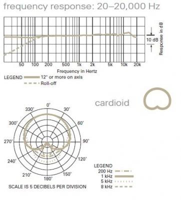 Audio-Technica AT 2035