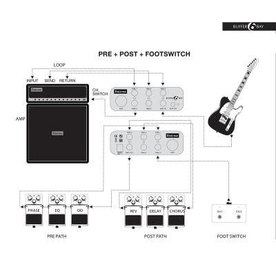 Friedman Tour Pro 1525 Platinium - zestaw pedalboard-13233