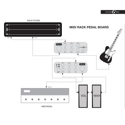Friedman Tour Pro 1525 Platinium - zestaw pedalboard-13234